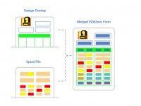 اصول طراحی افزونه فرم ساز در CMS