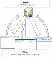 آپلود وبسایت طراحی شده